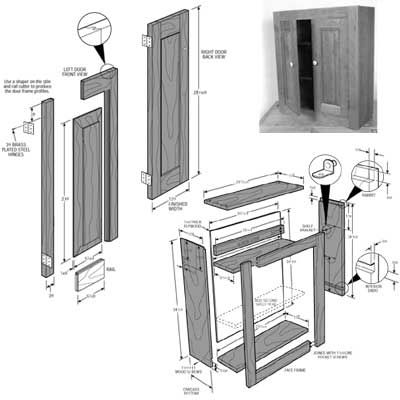 Cabinet Design Plans build your own kitchen cabinets >> cabinet building plans