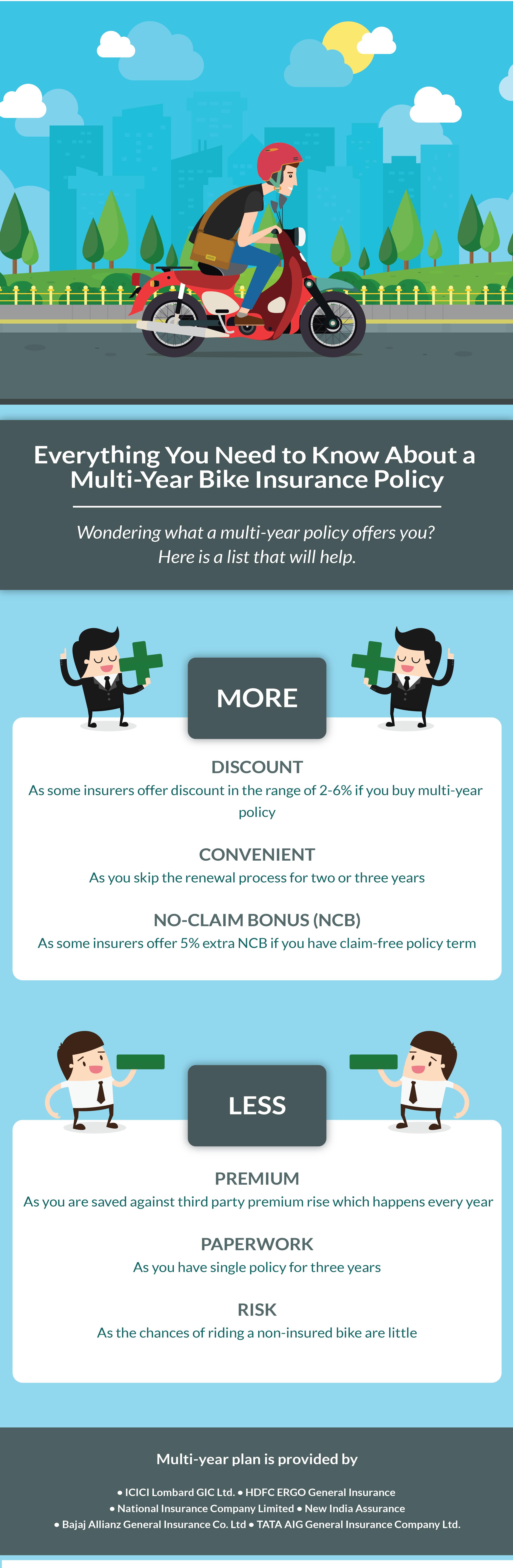 Epingle Par Sanjay Sur Two Wheeler Insurance Long Term Insurance