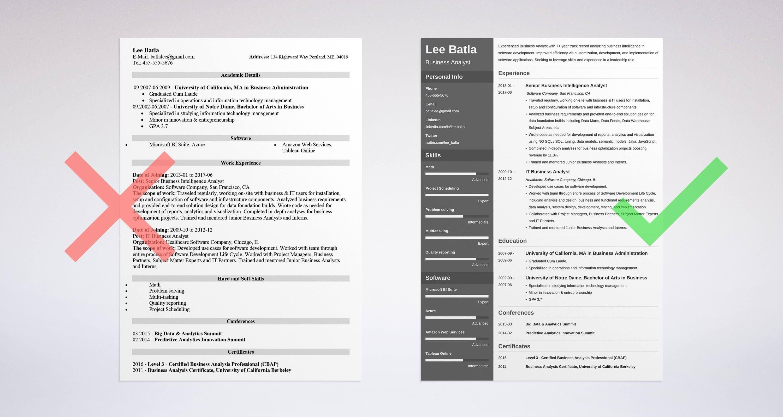 Resume Examples Business Analyst Lebenslauf Lebenslauf Beispiele Lehrer Lebenslauf