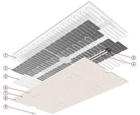 Panel Pieices Radiant Floor Heating Radiant Heat Heating And Cooling