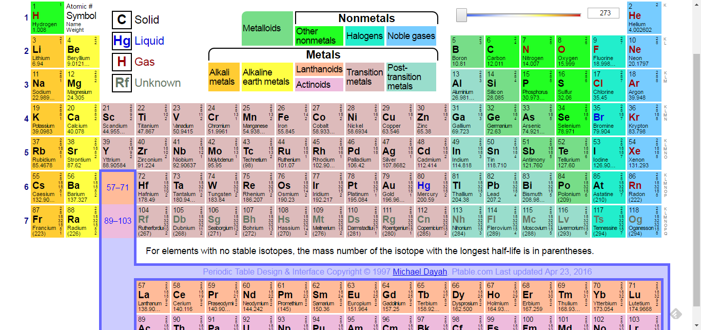 Dynamic periodic table 13 science pinterest periodic table and dynamic periodic table urtaz Choice Image