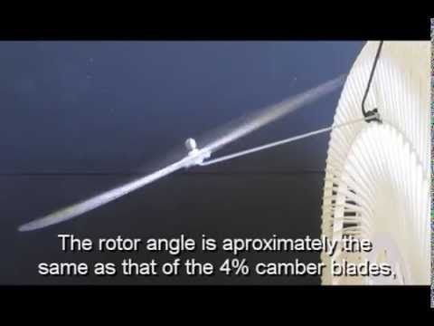 Effect of airfoil camber on small autogyro rotors | TECHNOLOGY
