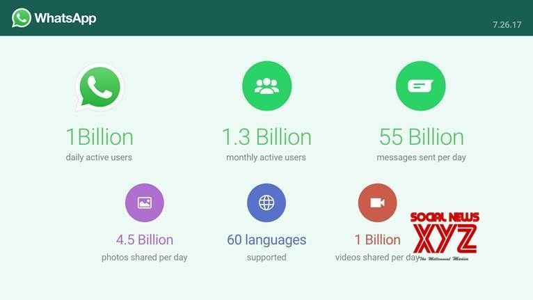 Whatsapp S Standalone Business App Set For Launch Soon Messaging App Messages Marketing Data