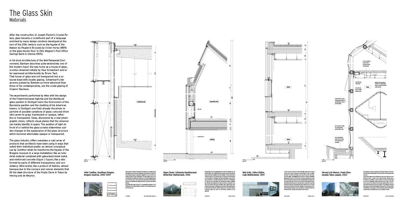 06 the glass skin kunsthaus bregenz details pinterest. Black Bedroom Furniture Sets. Home Design Ideas