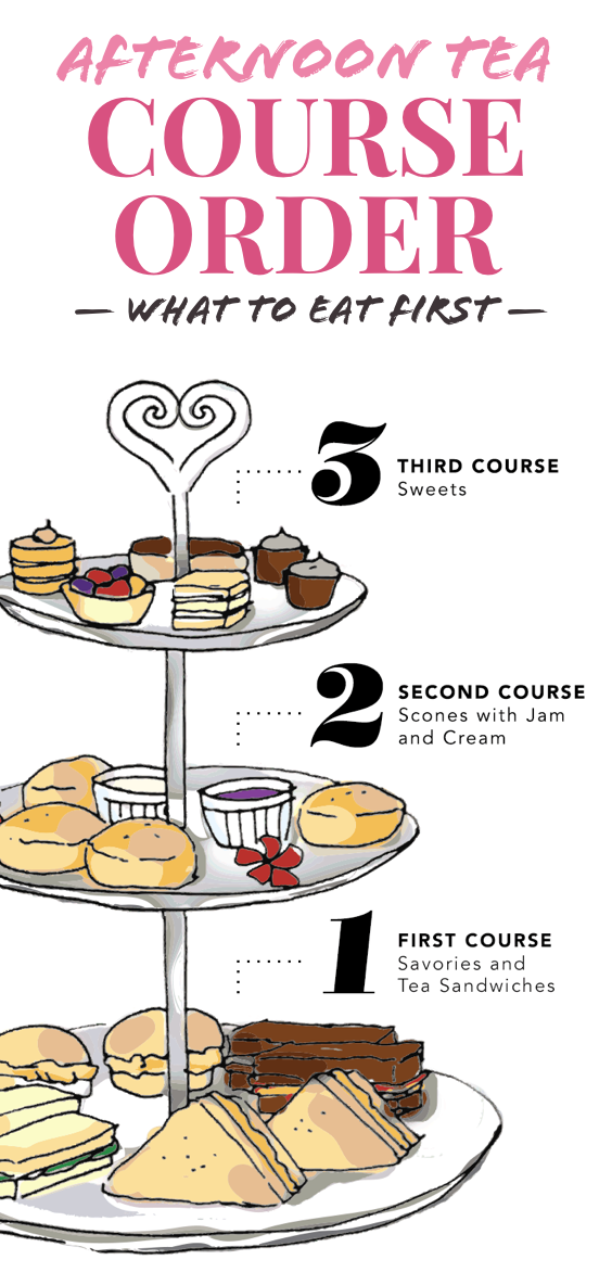 Is there a proper way to eat afternoon tea? Yes there is! See what to eat first. #afternoontea #hightea #teatime