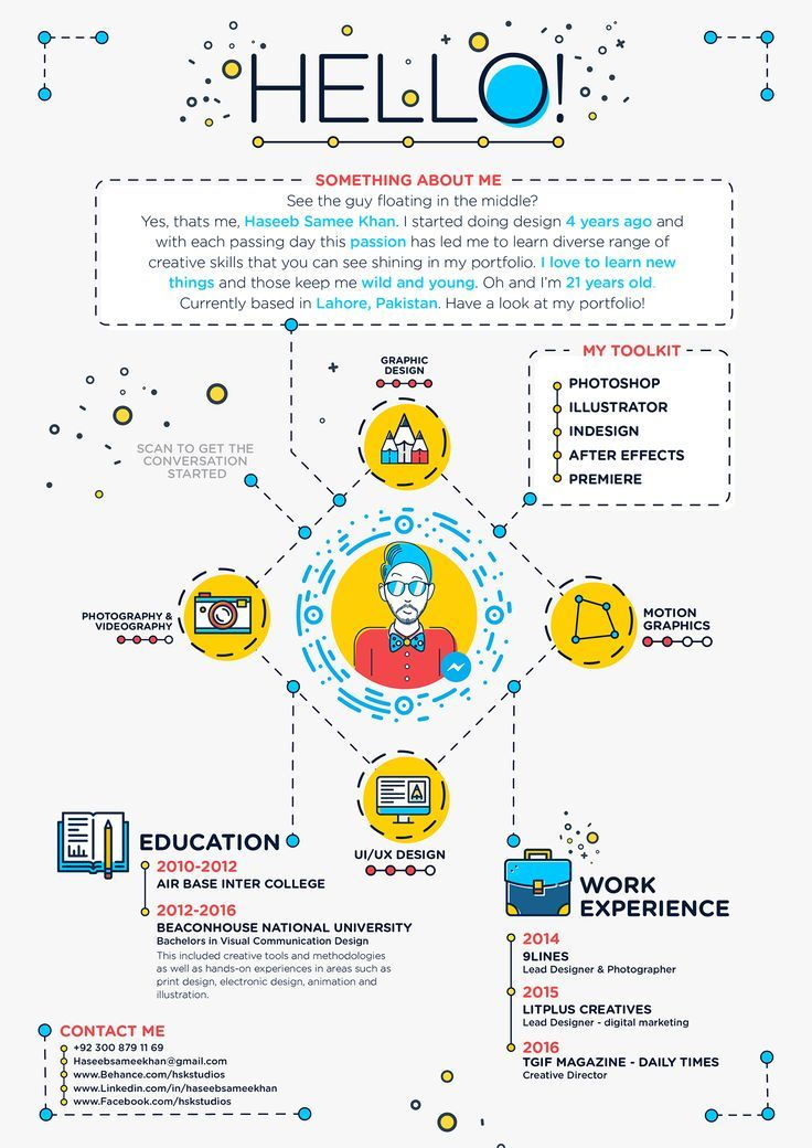 User Experience Designer Resume Showcase And Discover Creative Work On The World's Leading Online .