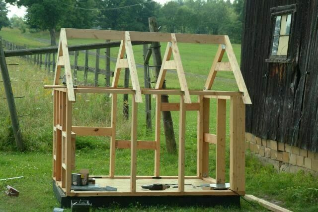 Tips On How To Build A Dog House Build Your Own Hands Dog