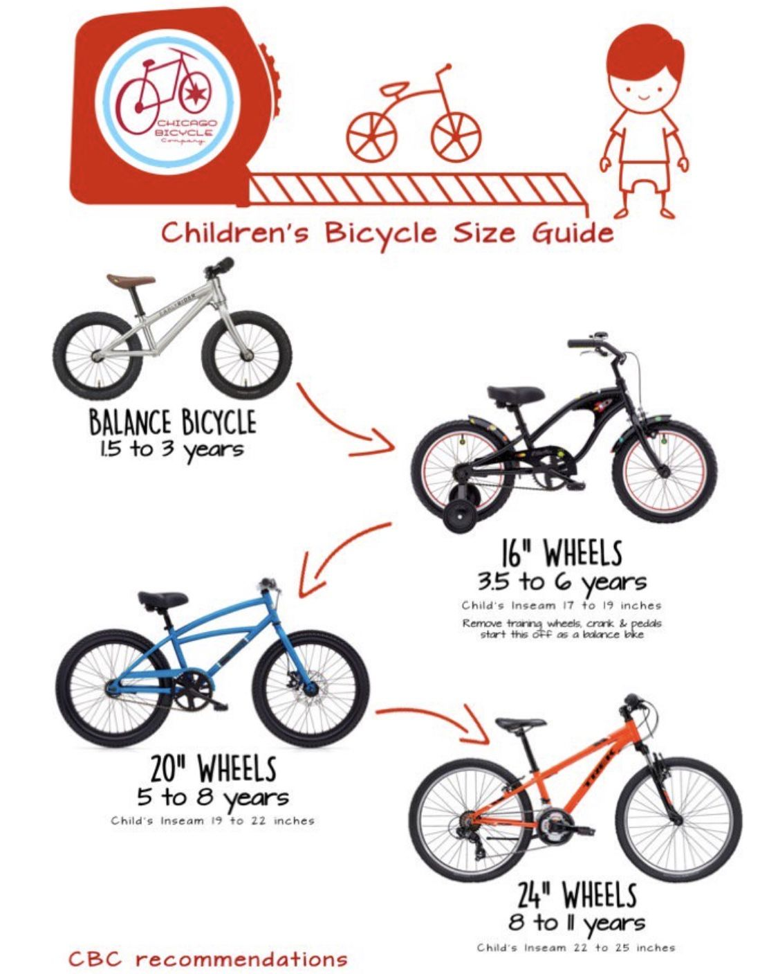 Chicago Bicycle Little Cutie S Bicycle Sizing Guide Childrens