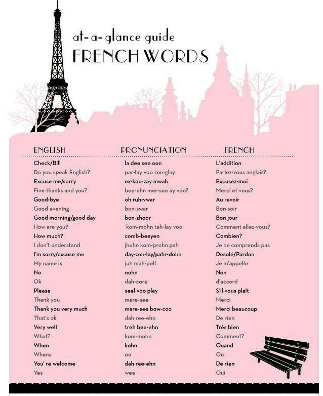 Idioma french language pinterest frana e francs stopboris Gallery