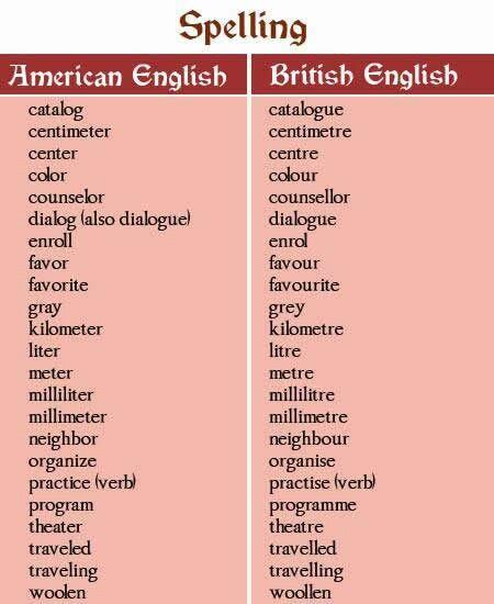 Spelling British English Vs American English Undervisning Engelsk Laering Skrivning