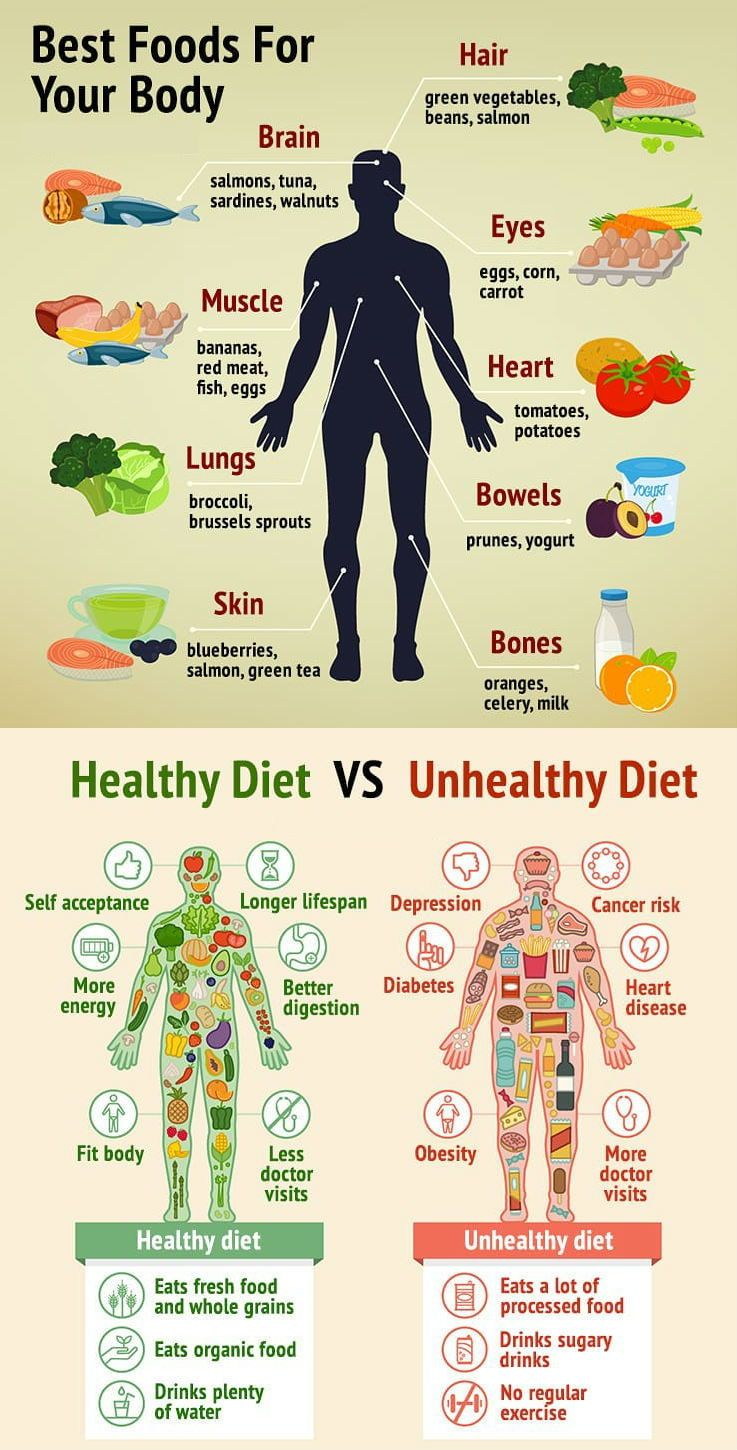 Forget About Counting Calories Eat Nutrient Dense Foods New