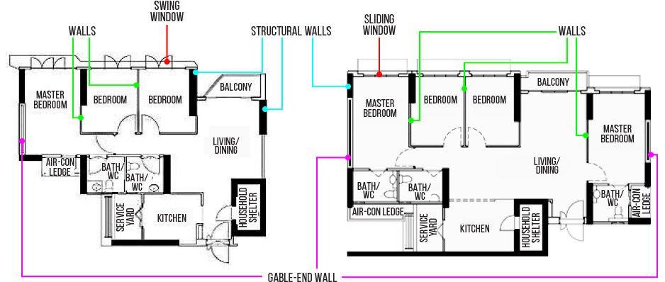How To Read Your Floor Plans Floor Plans How To Plan Flooring