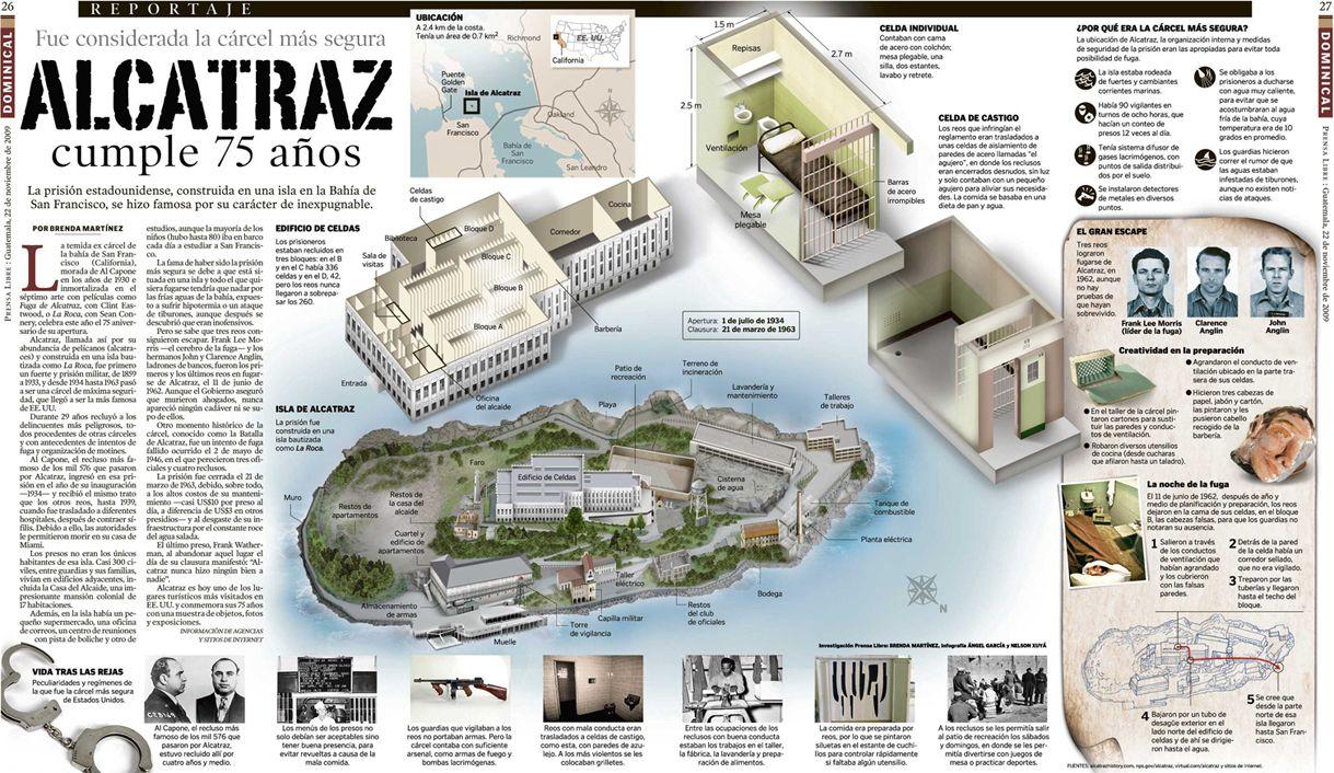 Title: Alcatraz, 75 years Language: Spanish Authors Angel García (Design) Nelson Xuyá (Art Direction) Brenda Martínez (Research) Publishers Prensa Libre Infographic about Alcatraz