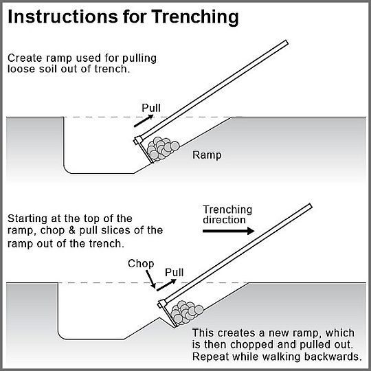 6 grub hoe pinterest grubs drainage solutions and french drain how to trench with a grub hoe fandeluxe Images