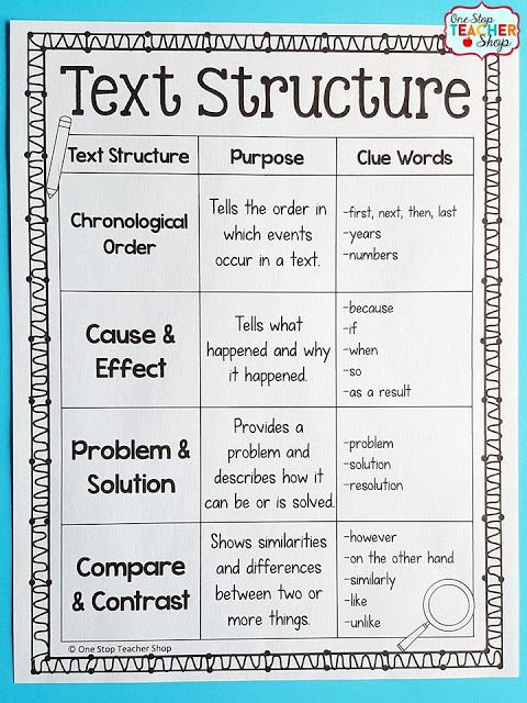 Tips For Teaching Text Structure For Nonfiction 3rd Grade