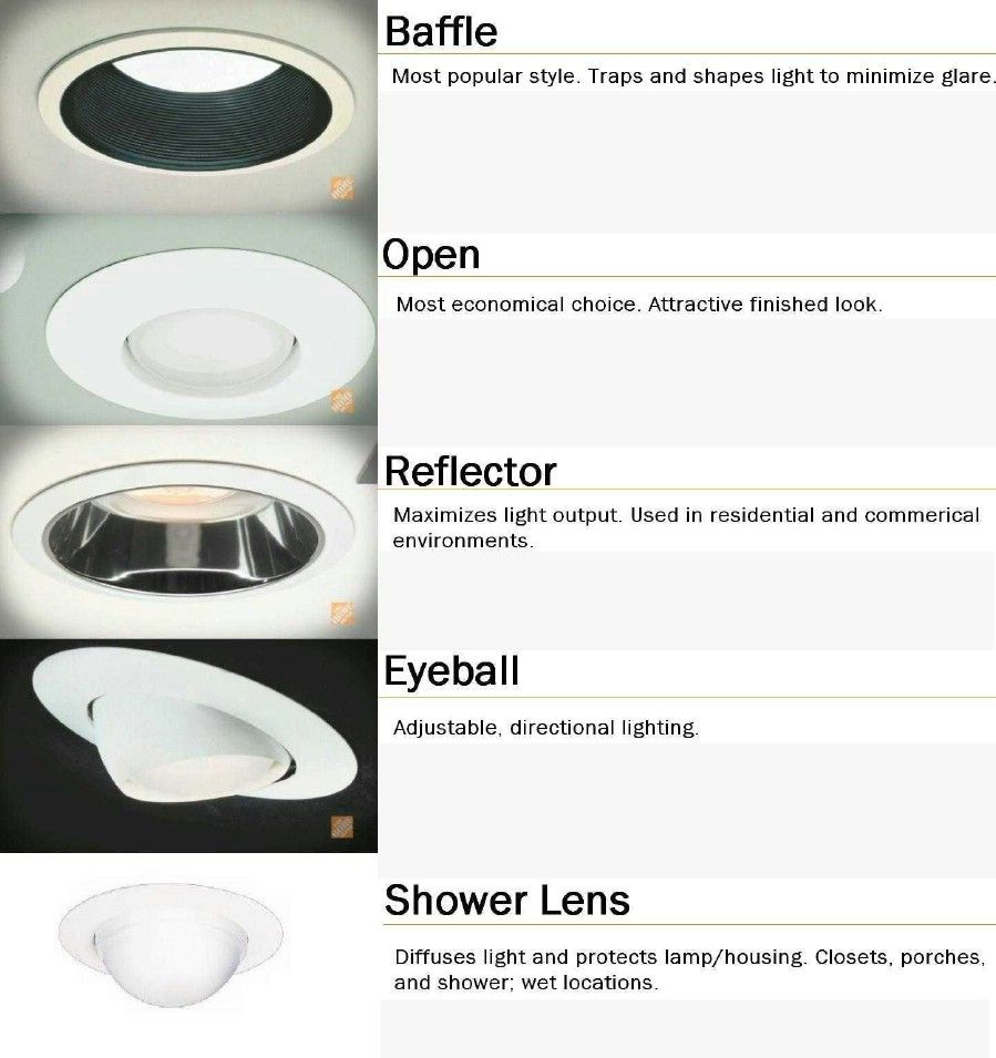Learn different types of recessed lights 50 amazingly clever cheat sheets to simplify home decorating projects