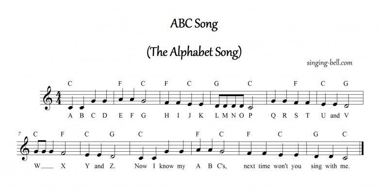 Abc Song The Alphabet Song Free Music Scores Of Children Rhymes