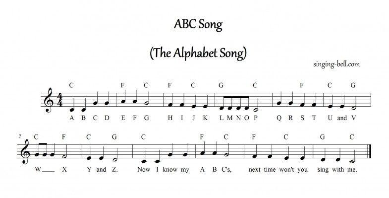 ABC Song (The Alphabet Song) | Abc songs, Alphabet songs ...