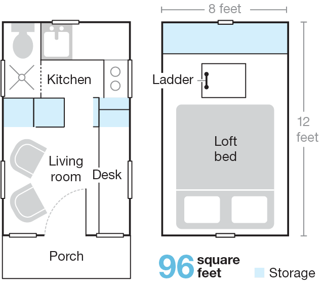 150 Sq Ft Apartment Floor Plan에 대한 이미지 검색결과 Tiny House Floor Plans Apartment Floor Plan Shed Floor Plans