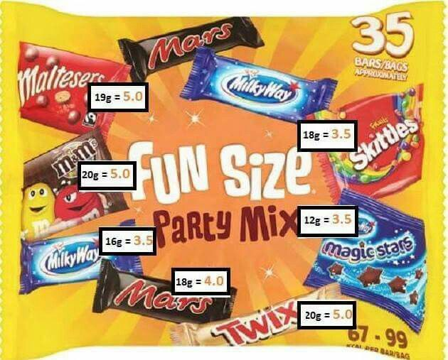 Fun Size Sweet Syns Slimming World Slimming World Sweets
