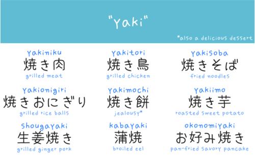Yaki japanese words
