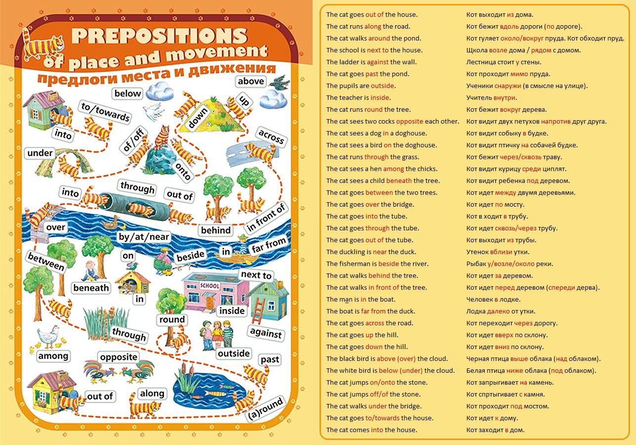 Preposition Place Movement