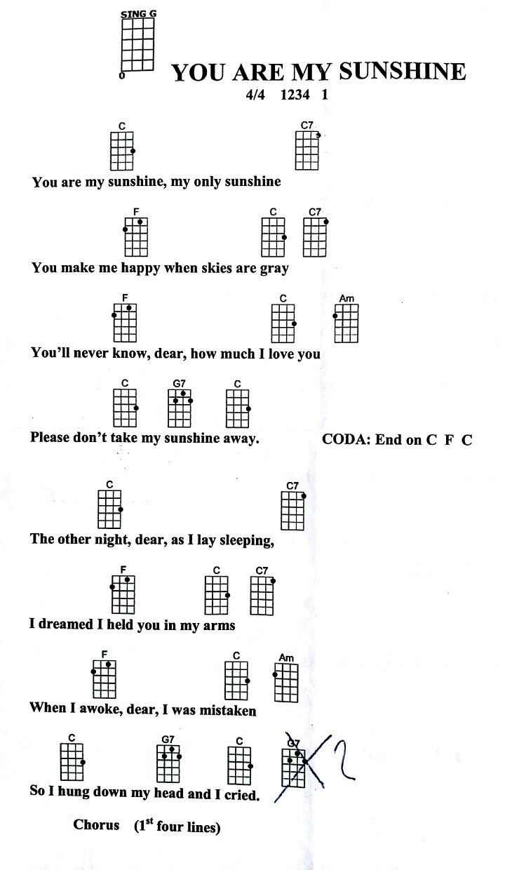 Pin By Aisling Dillon On Music Pinterest Guitars Guitar Chords