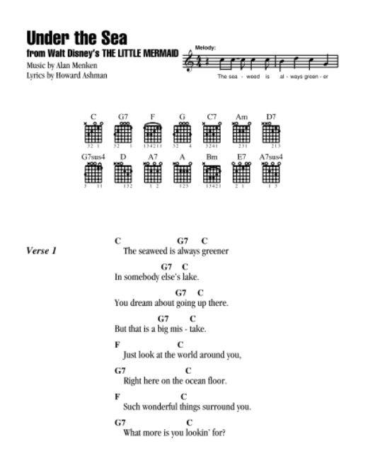 Under The Sea Lyrics And Chords Ukulele Songs Ukulele Chords Songs