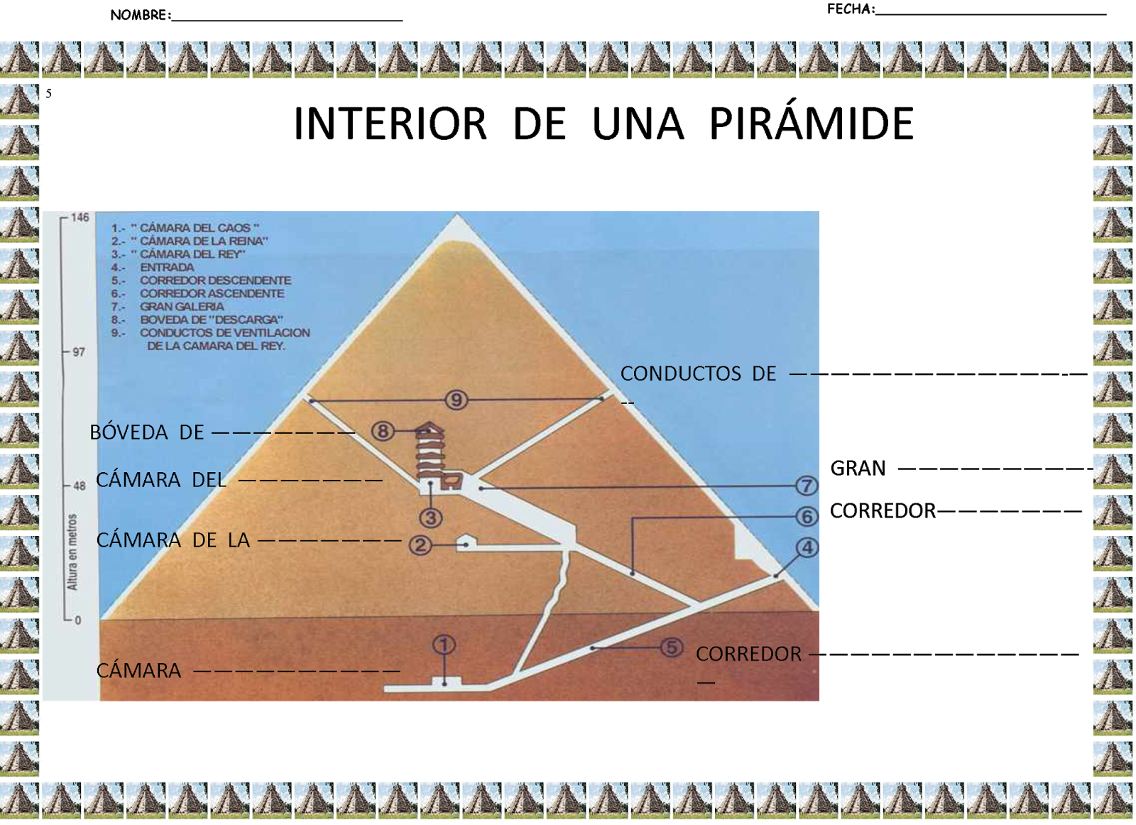 La Gran Piramide De Keops Piramides De Egipto Piramide De Keops Egipto