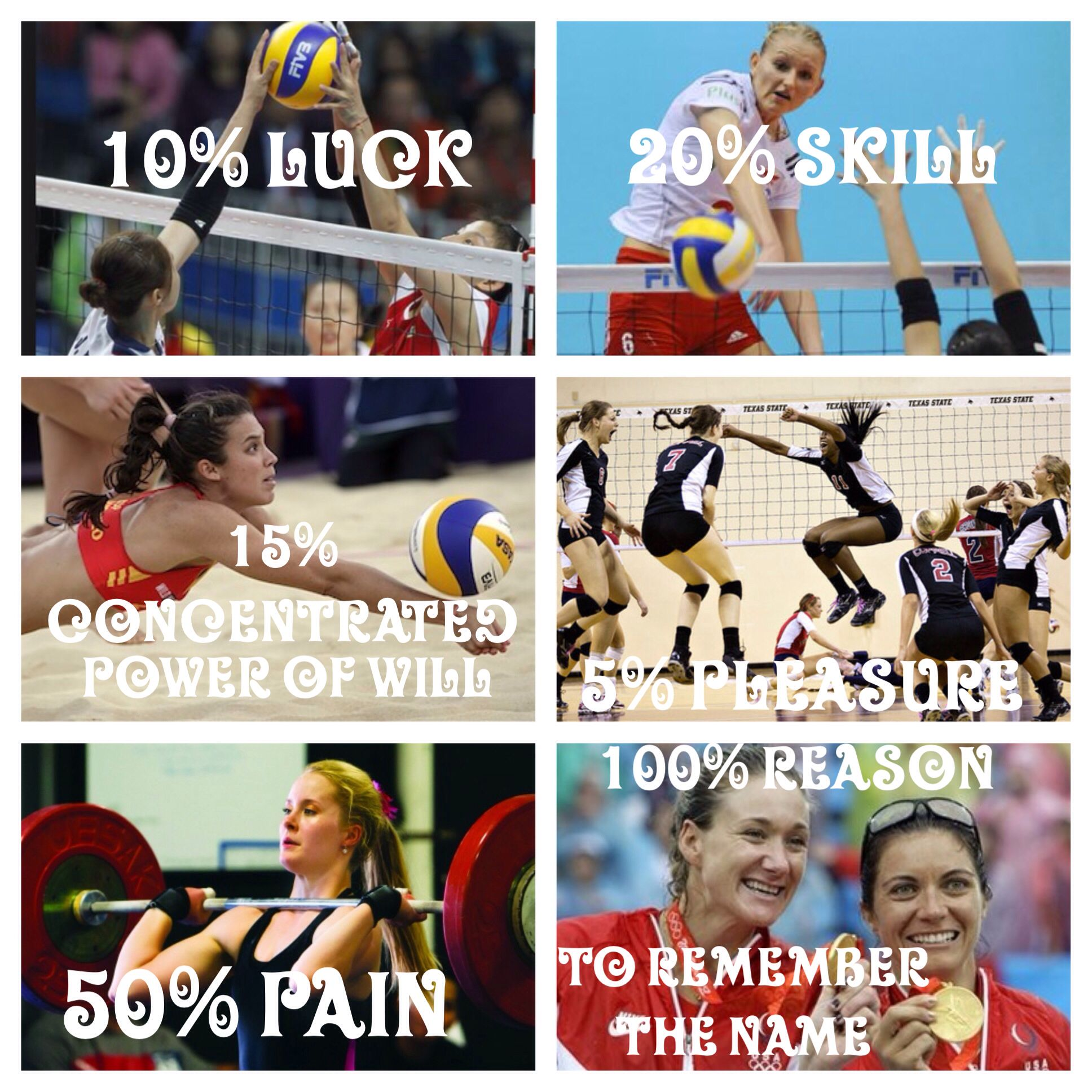 Volleyball Motivation It May Be Hard At First But When You Set Your Mind On The Win At The End It Volleyball Motivation Volleyball Jokes Volleyball Inspiration