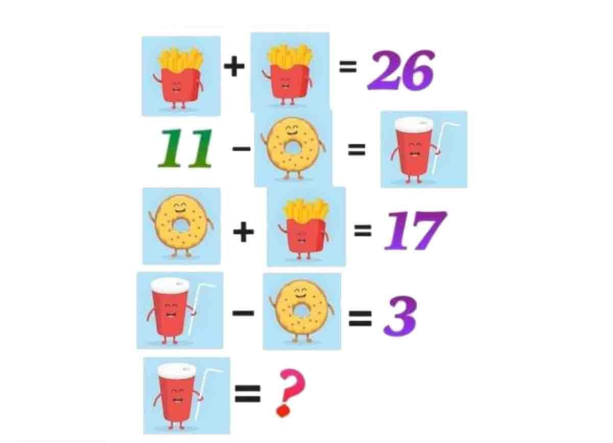 Riddledoo Com Your Daily Dose Of Riddles Tons Of The Best Riddles With Answers For Kids And Adults To Tell Amp Share Hard Math Methods Math Math Riddles [ 866 x 1200 Pixel ]