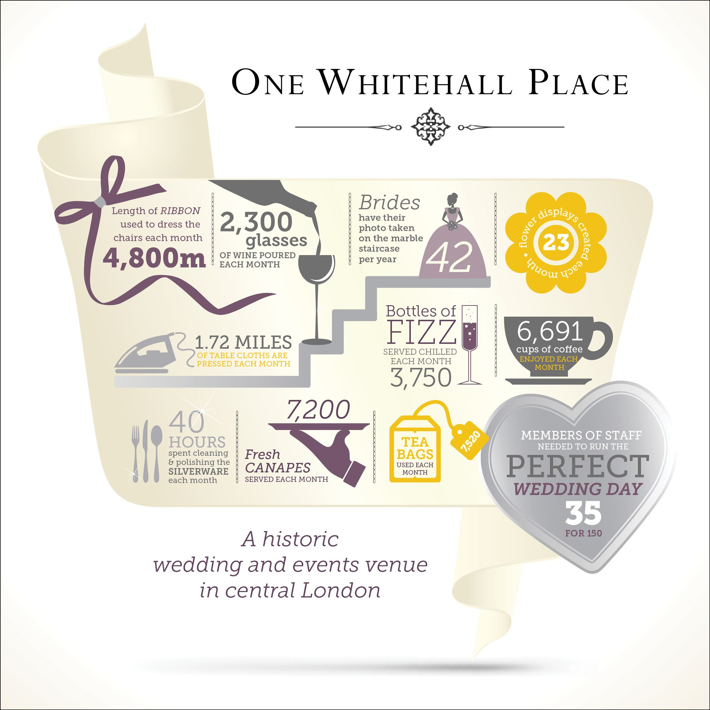 One Whitehall Place London weddings and events venue