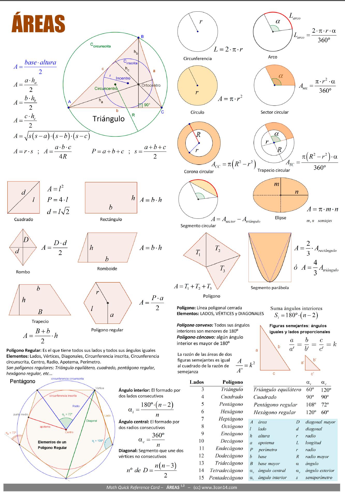 Qrc Areas 3 Mathematics