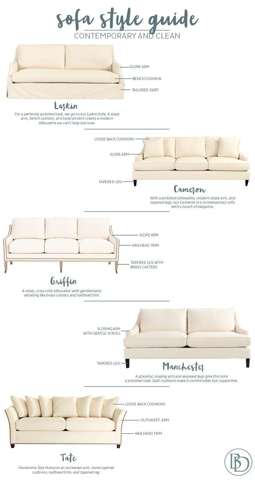 Contemporary Sofa Styles