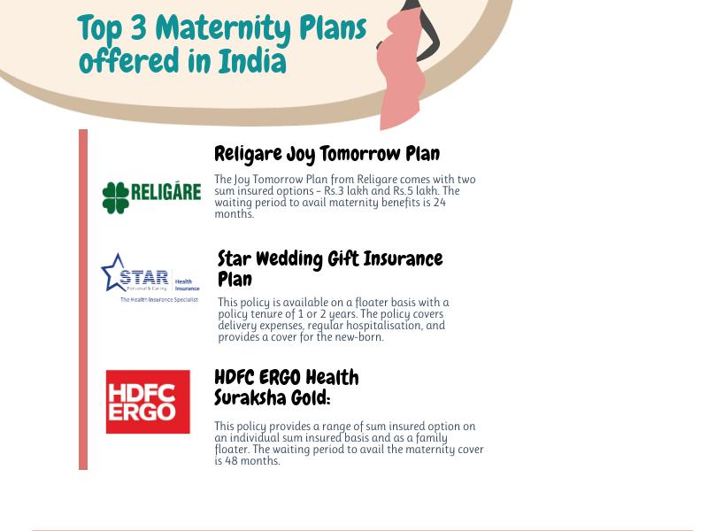 Pin on Maternity Health Insurance