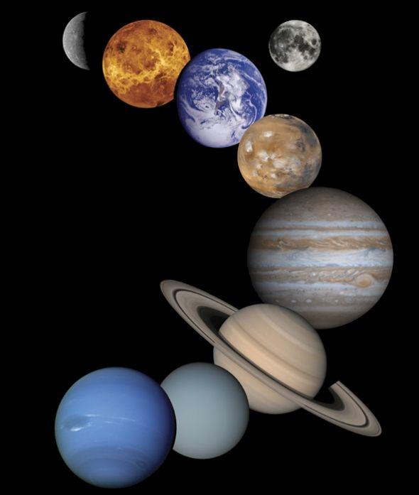 Sistema Solar, sem Plutão (ainda em discussão se é ou não efetivamente um  planeta. 390d4b2841