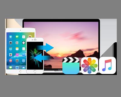 Downloaden Sie Die Beste Software Um Fotos Vom Iphone Auf Den Pc Zu Ubertragen Wir Bieten Die Anwendungen An Die Mi Photo Editing Lightroom Iphone Converter