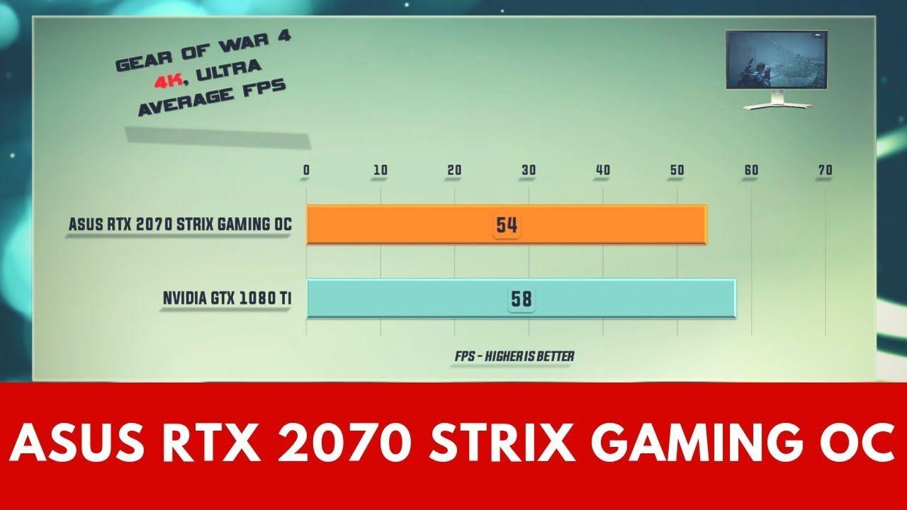 ASUS RTX 2070 STRIX GAMING OC vs GTX 1080 Ti Benchmarks