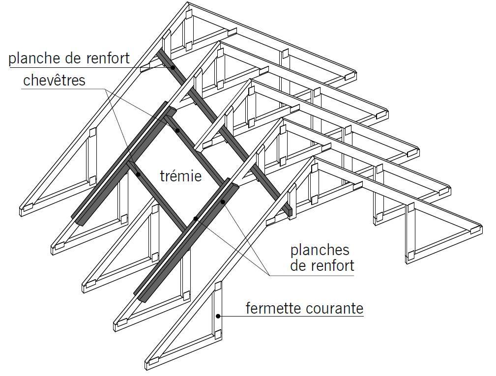 La charpente en bois mise en place d une tr mie pour fen tre de toit t - Composition d une charpente ...