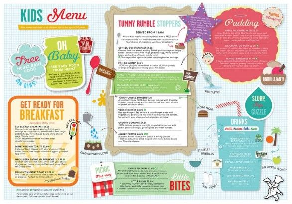 Restaurant menu ideas for kids tips kid friendly