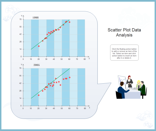 Editable Scatter Plot Template That Can Be Downloaded And Use Scatter Plot Scatter Plot Line Of Best Fit Scattered