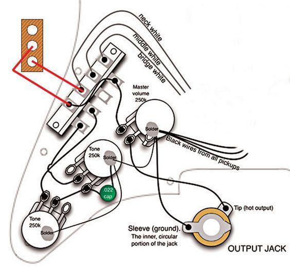 The Fabulous Four: Mods for your Strat, Tele, Les Paul