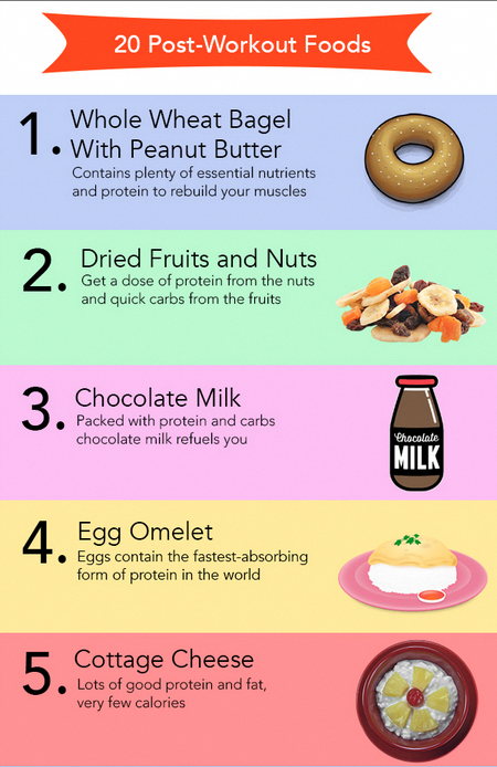 1 month weight loss food