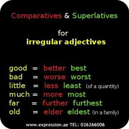 Try Some Of The Exercises On Agendaweb Or On This Blog Adjectives Grammar Lessons Grammar
