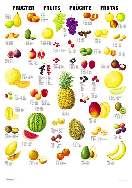 Image Result For All Types Of Fruits With Names In Pdf Fruit