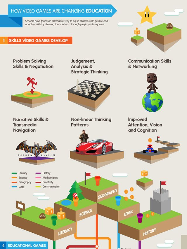 How Video Games Are Changing Education Educational Infographic Education Video Games