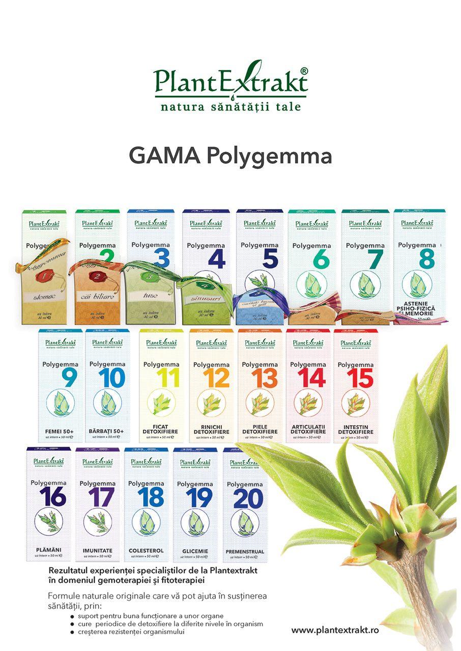 Gemoterapia - Laboratoarele PlantExtrakt gama Polygemma