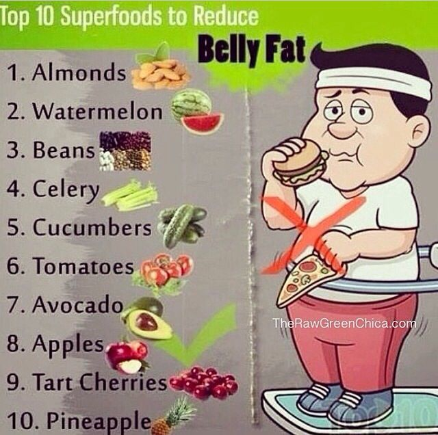 Can i lose weight eating only fruit and vegetables