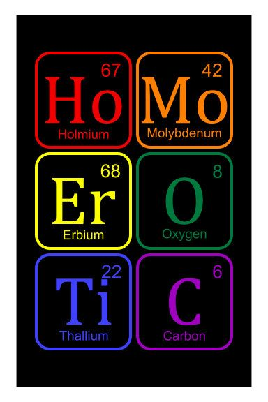 Homo Erotic periodic table of elements hand made by SLANTEDmind - new periodic table download