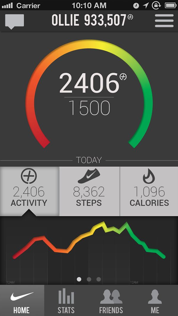 Nike+ Fuelband app concept on Behance